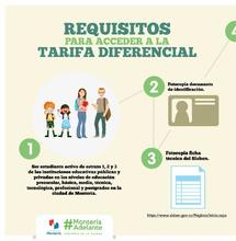 Pasos tarifa diferencial 1